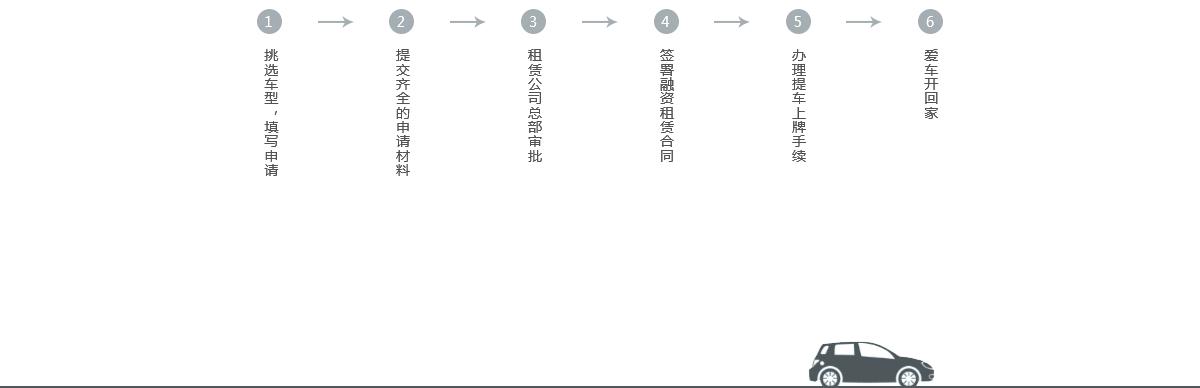 lexus_process